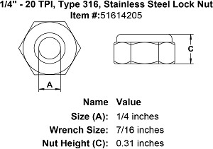 "1/4"" - 20 TPI, Grade 316, Stainless Steel Lock Nut Image 4"