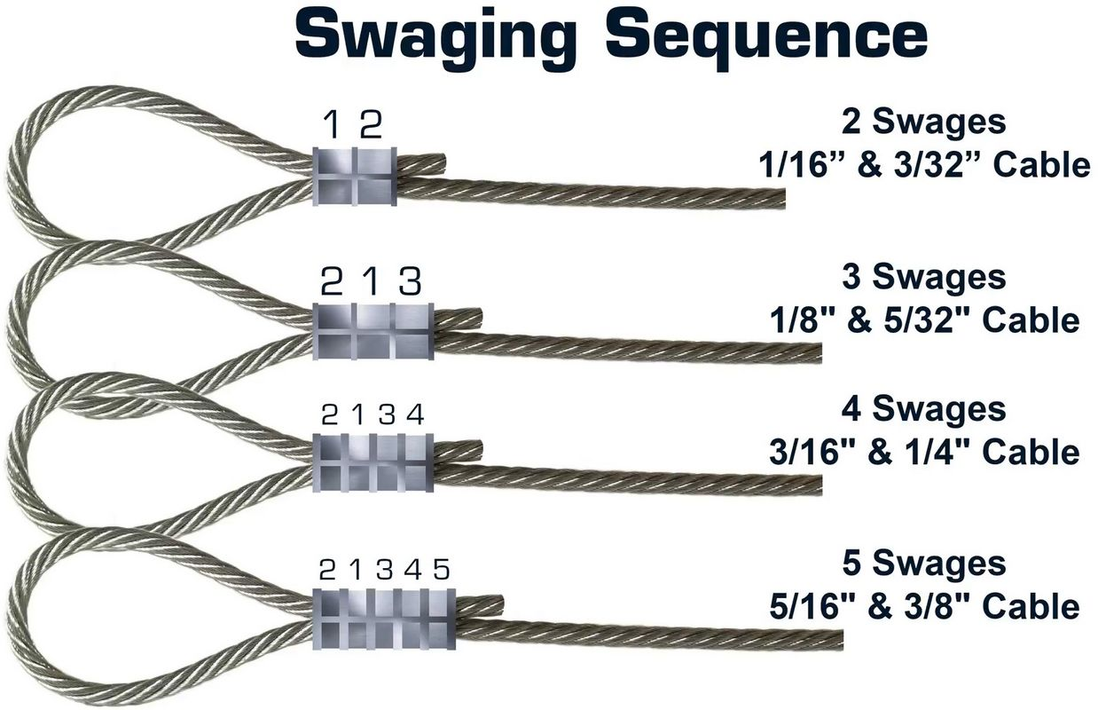 swaging-sequence-lg.jpg