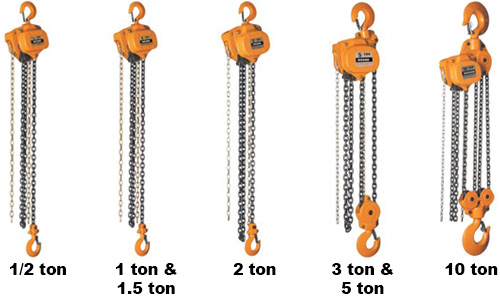 Magna Lifting Chain Hoists And Chain Falls 1 2 Ton To 10