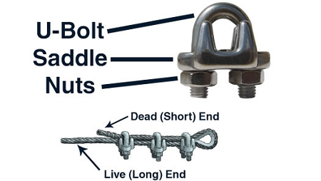 1 4 Quot Drop Forged Wire Rope Clip