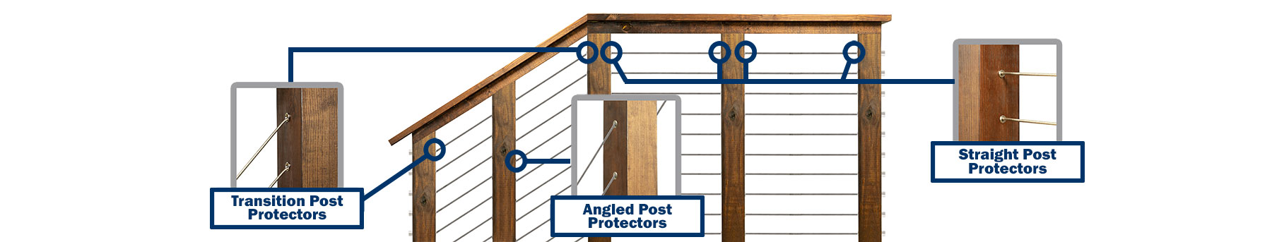 Wood Post Protector Model