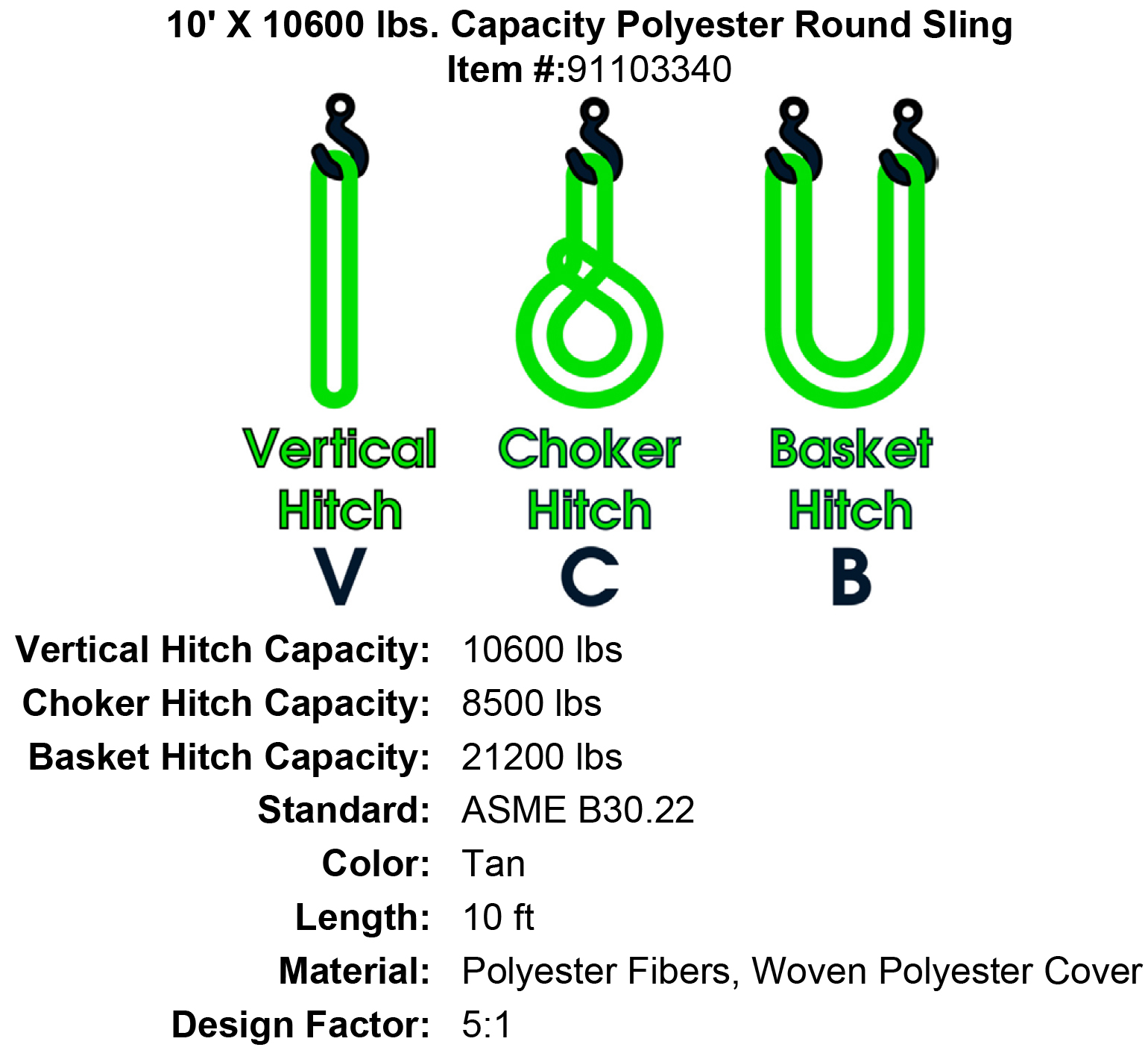 Amazing 7x19 Wire Rope Capacity Chart Gallery - Electrical Diagram ...