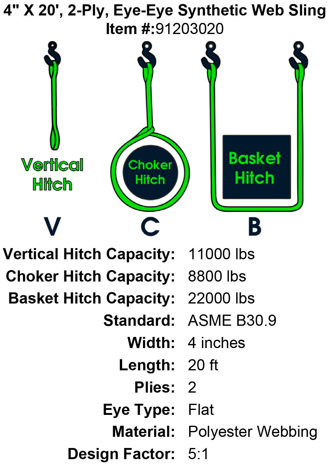 Beautiful 1 2 Wire Rope Capacity Tags Component - Electrical Diagram ...