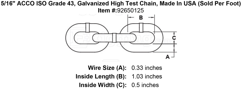 Cool 19x7 Wire Rope Diagram Images - The Best Electrical Circuit ...
