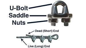 "1/4"" Zinc Plated Malleable Wire Rope Clip Image 2"