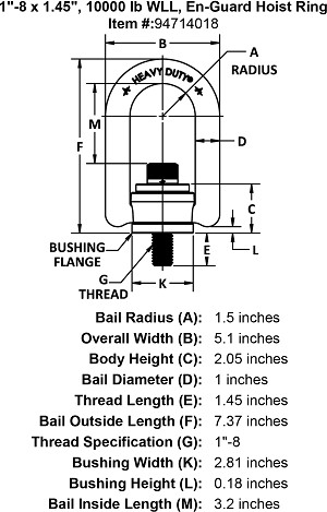 1 8 X 1 45 10000 Lb En Guard Hoist Ring also Half Inch X 10 Inch Eyebolt as well Hot Or Cold Worksheet 474836 also Obama Gas Power furthermore ID93 GLA SE TH1 Response Is Dependent On T Bet And IL 12 Whereas Antibody Production Is fig1 289489017. on preparedness diagram