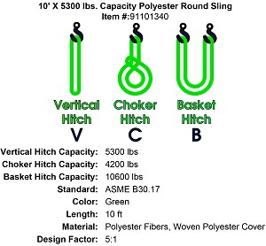 10' X 5300 lbs. Capacity Polyester Round Sling Image 2