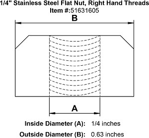 "1/4"" Stainless Steel Flat Nut, Right Hand Threads Image 2"
